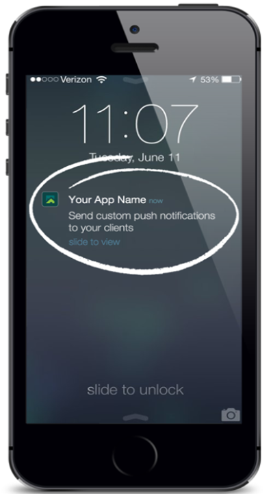Push Notification, ClientLinkt